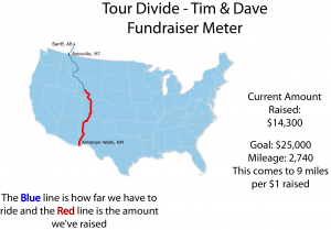 Both Wildman and Devlin will bicycle between 80-90 miles per day for 34 days. Fundraising is ongoing to meet Devlin and Wildman's $25,000 goal.  (Photo from http://tourdividetimdave.wordpress.com/